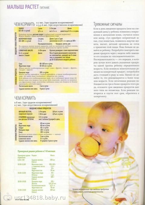 Ребенку 1 год: развитие, рост, вес, режим дня, питание, меню