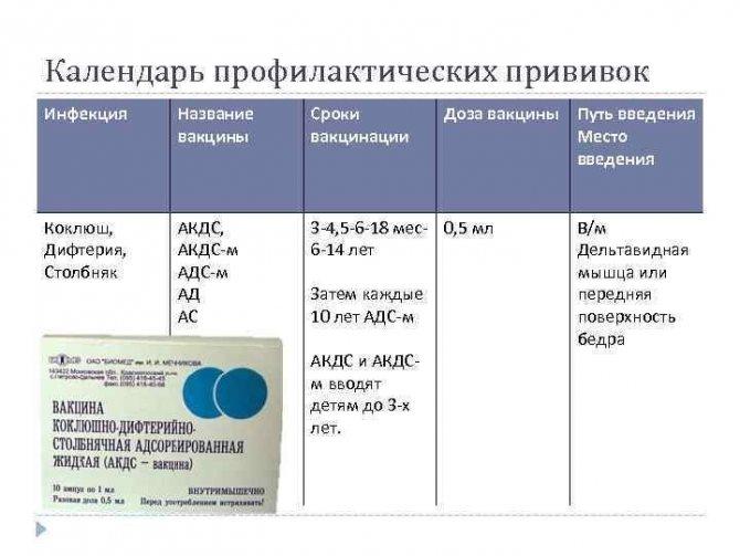 Кому нельзя делать прививки от гепатита a и b – противопоказания у взрослых и детей