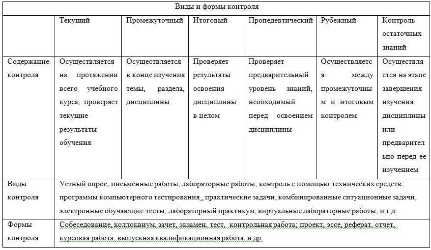 Роскомнадзор  - образец заполнения формы уведомления об обработке (о намерении осуществлять обработку) персональных данных