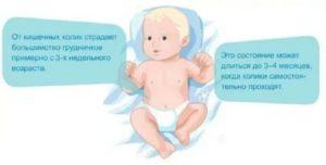 Лечение разными средствами у новорожденных заболевания колики и газики