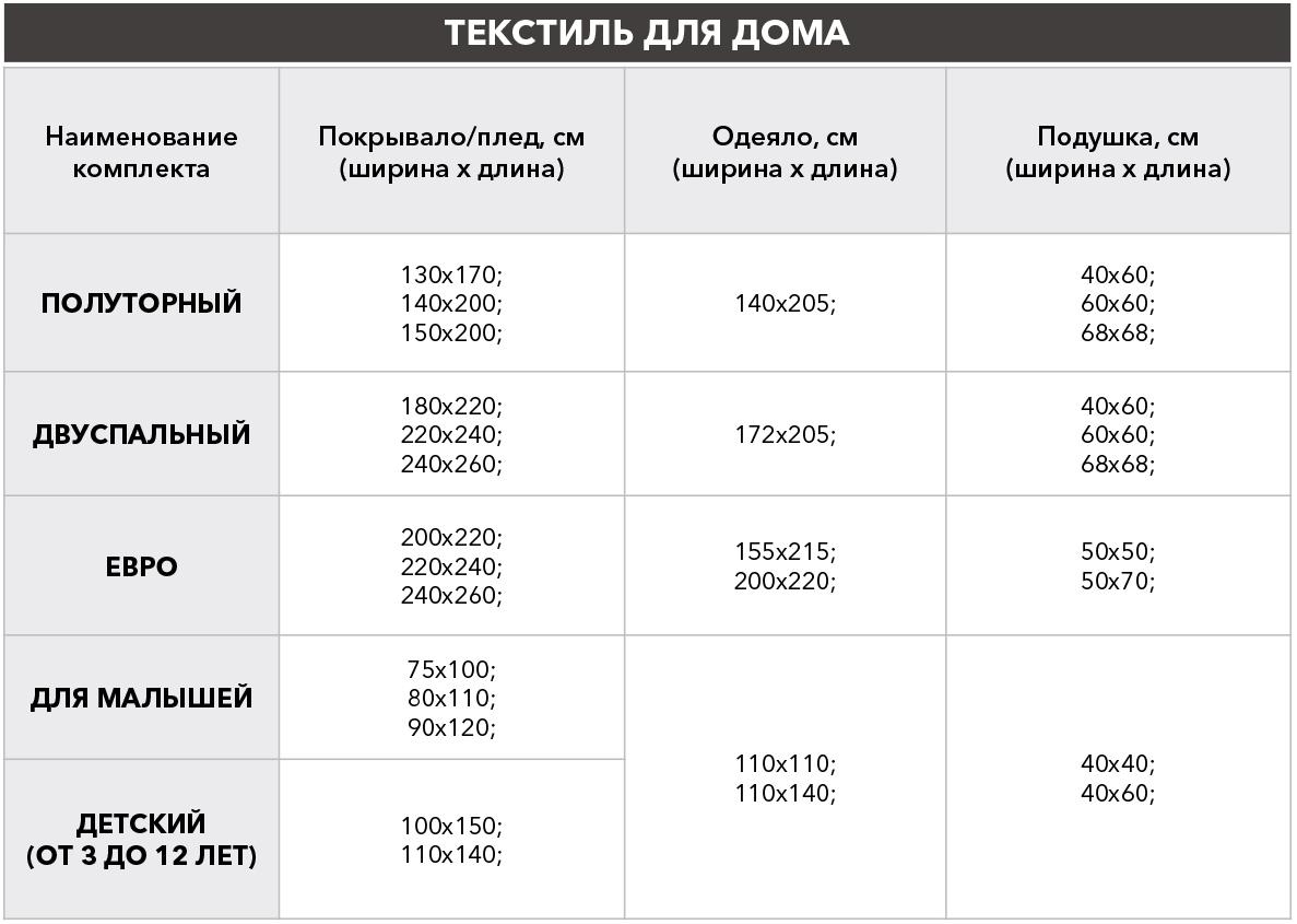 Размеры детского постельного белья: как правильно рассчитать по матрасу, таблица норм