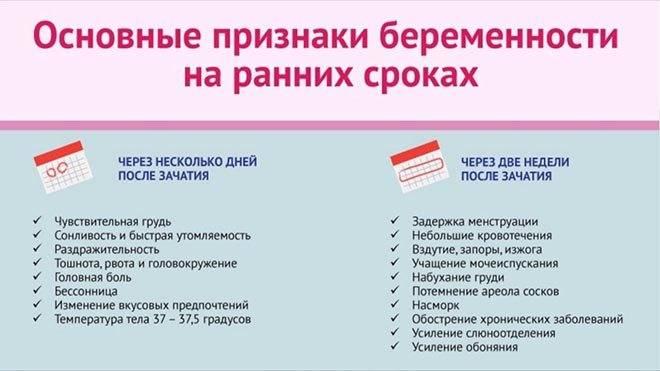 Может ли быть токсикоз при замершей беременности | rvdku.ru