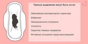 Выделения после родов: сколько идут, норма. рекомендации врача-акушера.