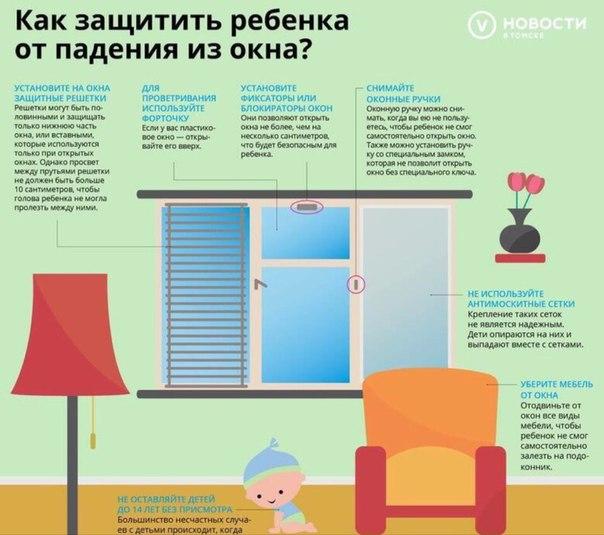 5 правил безопасности детей дома - дети в безопасности