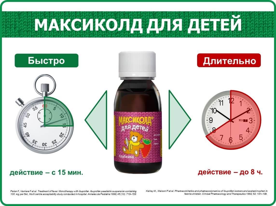 Максиколд рино – инструкция по применению для детей: особенности применения и дозировки