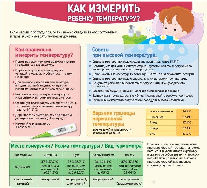Какую температуру нужно сбивать у ребенка?