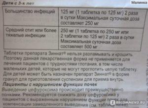 "Суспензия для детей ""Цефалексин"" 250 мг: инструкция по применению антибиотика, дозировка препарата"