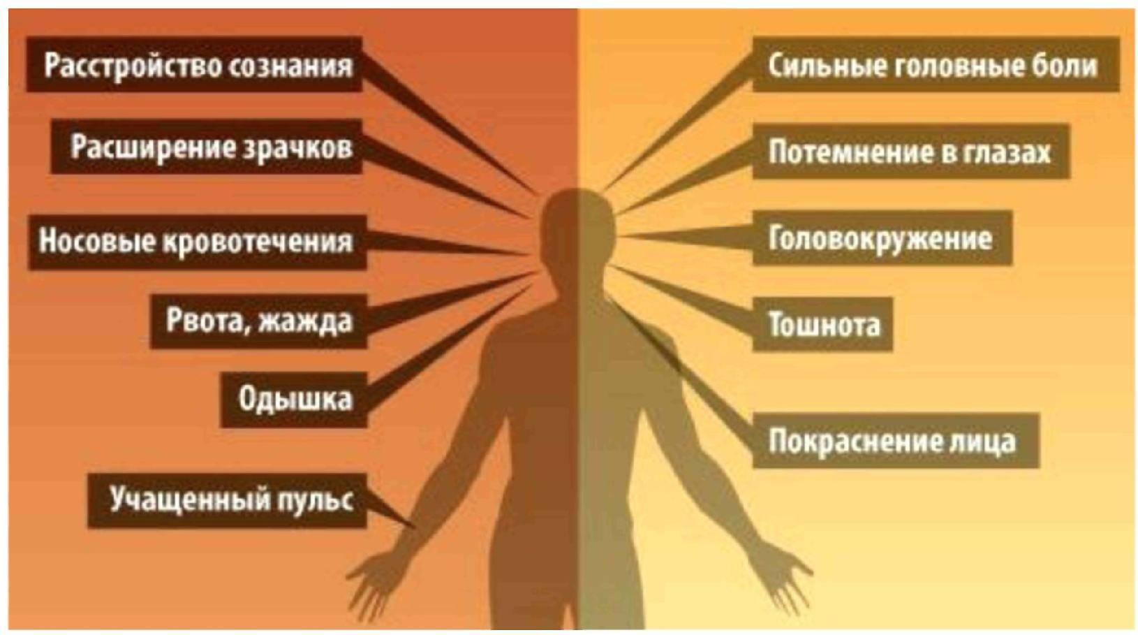 Тепловой удар: причины, симптомы, первая помощь, лечение