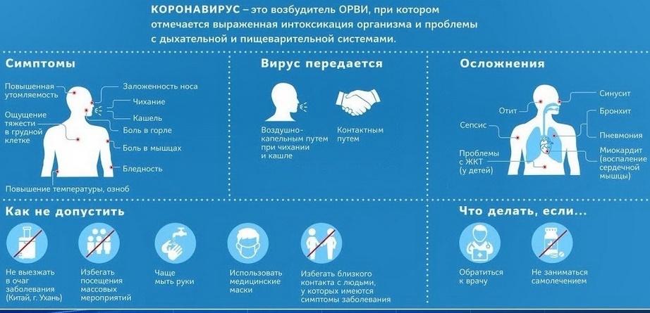 Опасен ли коронавирус для детей до года: статистика, советы (25.05)