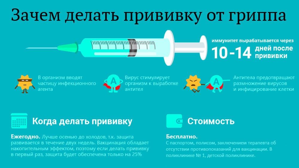 Гриппол плюс для детей: применение вакцины, побочные реакции, отзывы врачей и родителей о прививке