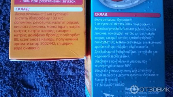 Нурофен как обезболивающее при прорезывании зубов