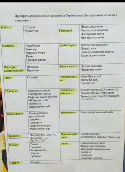 Чем лечить простуду при беременности (какие лекарства принимать и что можно беременным)