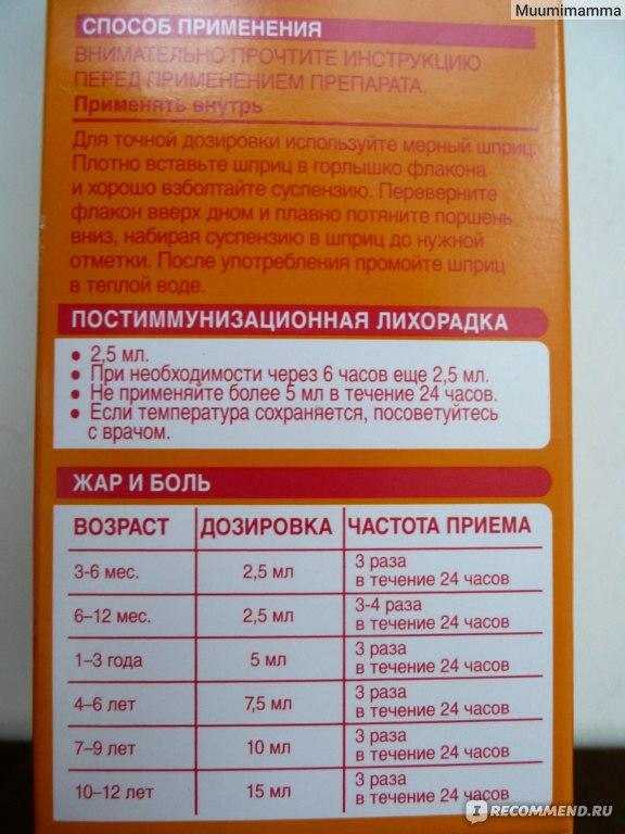 """Свечи и сироп """"Детский Нурофен"""": инструкция по применению при температуре у новорожденных и детей от года"""