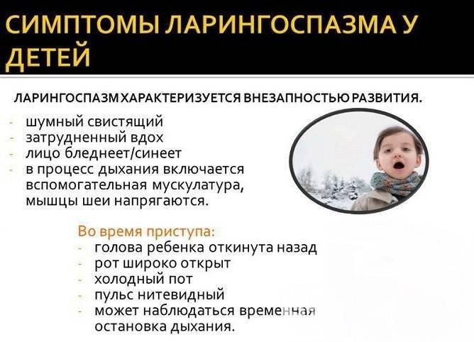 Ларингоспазм у детей: неотложная помощь и симптомы, лечение ребенка