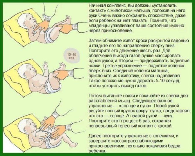 Болит живот у новорожденного - признаки, причины, что делать – как помочь малышу? причины болей в животе у новорождённого - автор екатерина данилова - журнал женское мнение