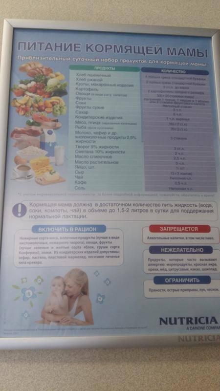 Продукты, вызывающие газообразование у грудничка