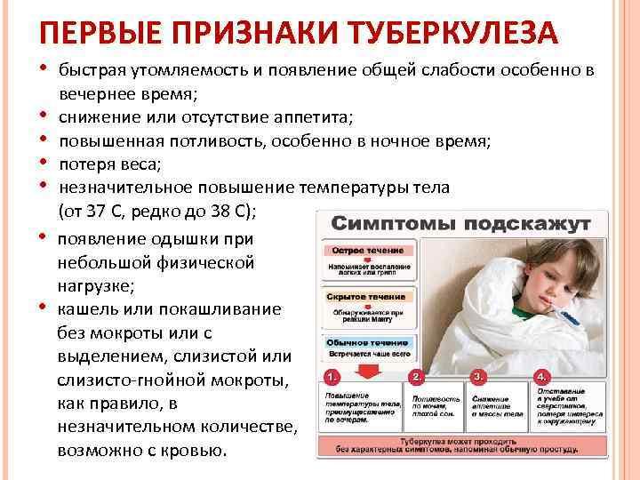 Туберкулез у детей: симптомы, диагностика, лечение и профилактика / mama66.ru