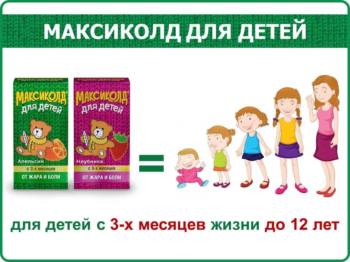 Азитромицин - суспензия для детей: инструкция по применению, дозировка капсул, таблеток, сиропа