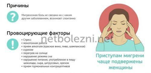 Мигрень у детей: симптомы, лечение