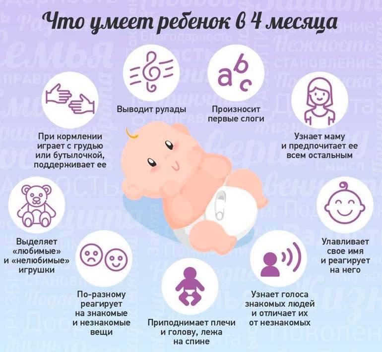 Развитие малыша в 2 месяца и что должен уметь