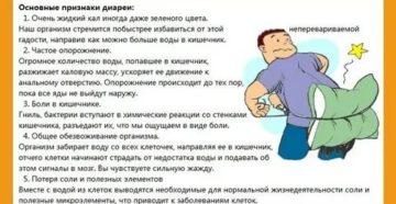 Понос у грудного ребенка: причины, симптомы, лечение. как выглядит понос у грудничка