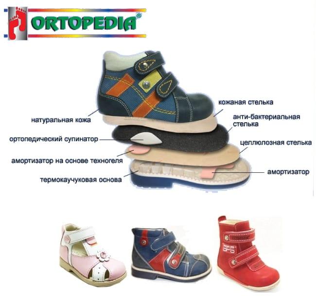 Первая обувь для ребёнка: как её выбрать и когда покупать