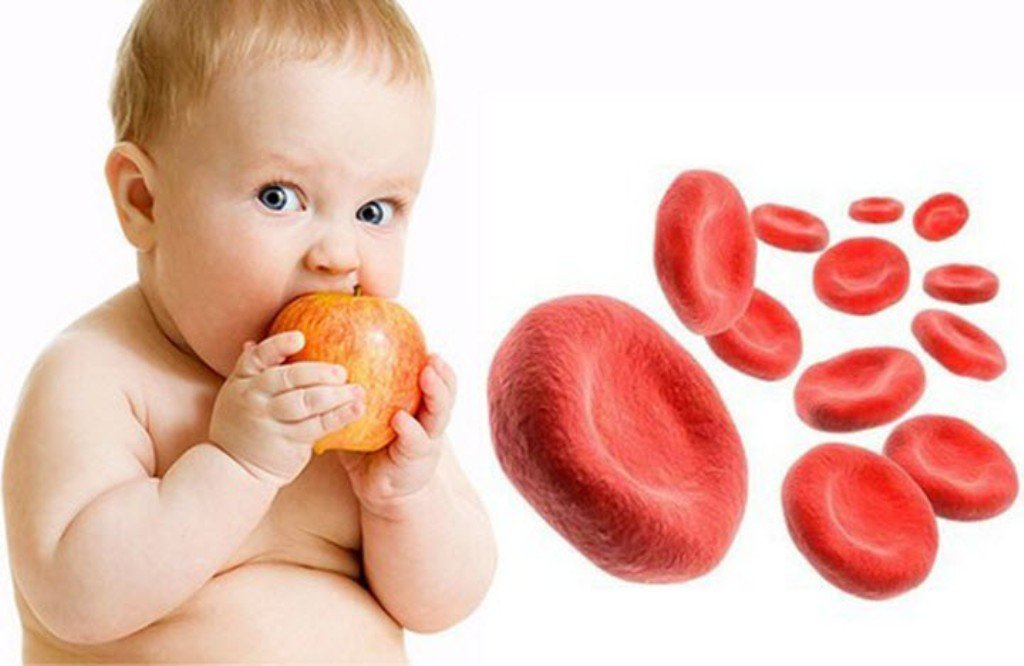 Анемия у детей лечение профилактика