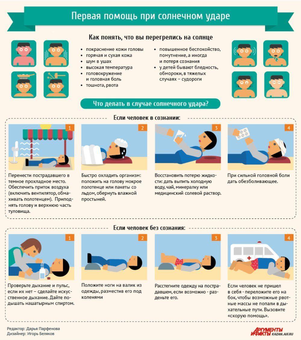 Тепловой или солнечный удары у ребенка – как распознать и вылечить?