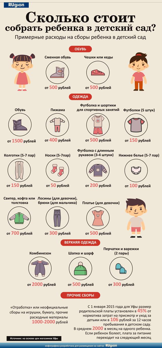 Как правильно одеть ребенка в детский сад - список вещей