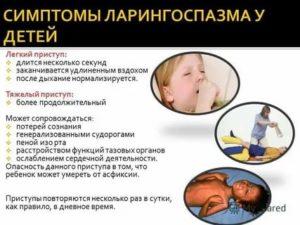 Ларингоспазм у детей: причины, симптомы, лечение, неотложная помощь