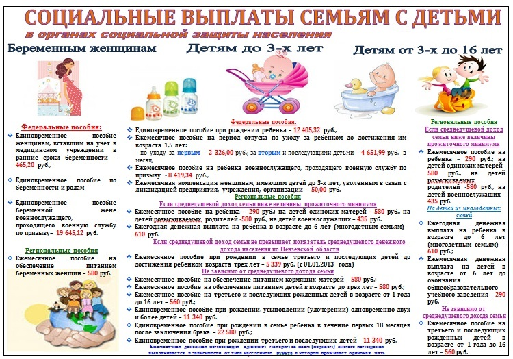 Какие документы нужны для регистрации ребенка