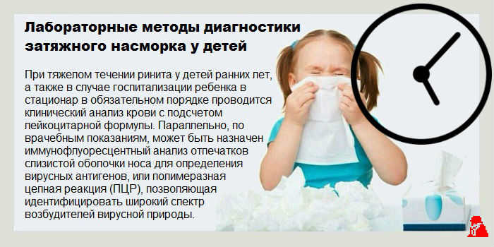 Лечение насморка у грудничков и новорожденных: чем лечить, средства