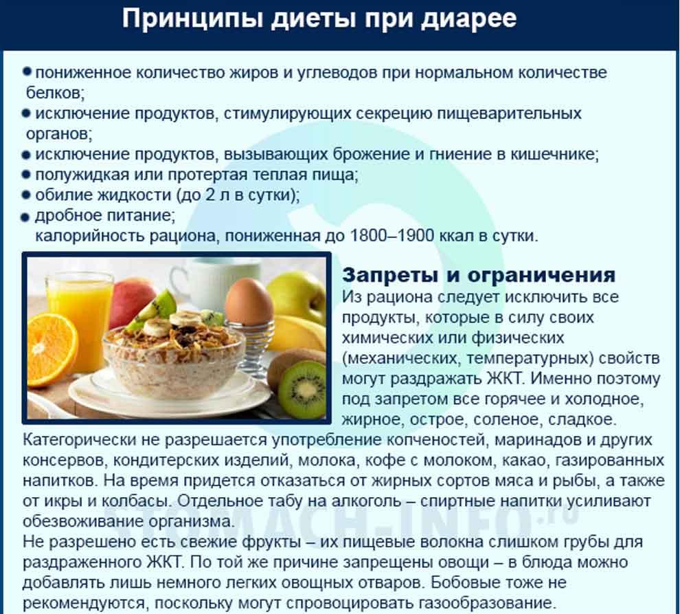 Рисовый отвар от поноса у ребенка и детей: рецепт при поносе
