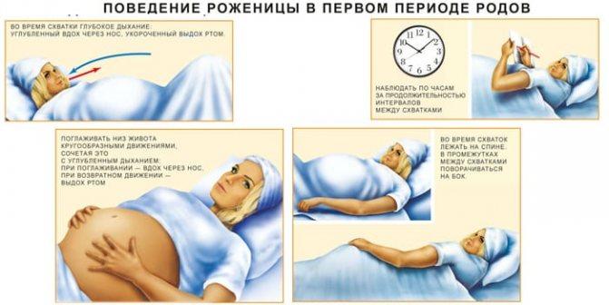 Схватки при родах: техники расслабления, приемы самомассажа, дыхание