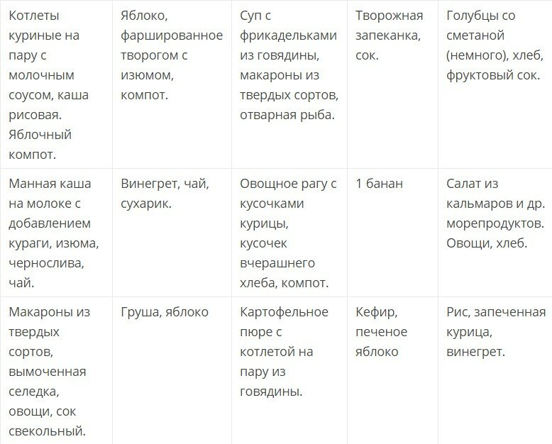 Диета 5 стол - что можно, что нельзя (таблица), меню