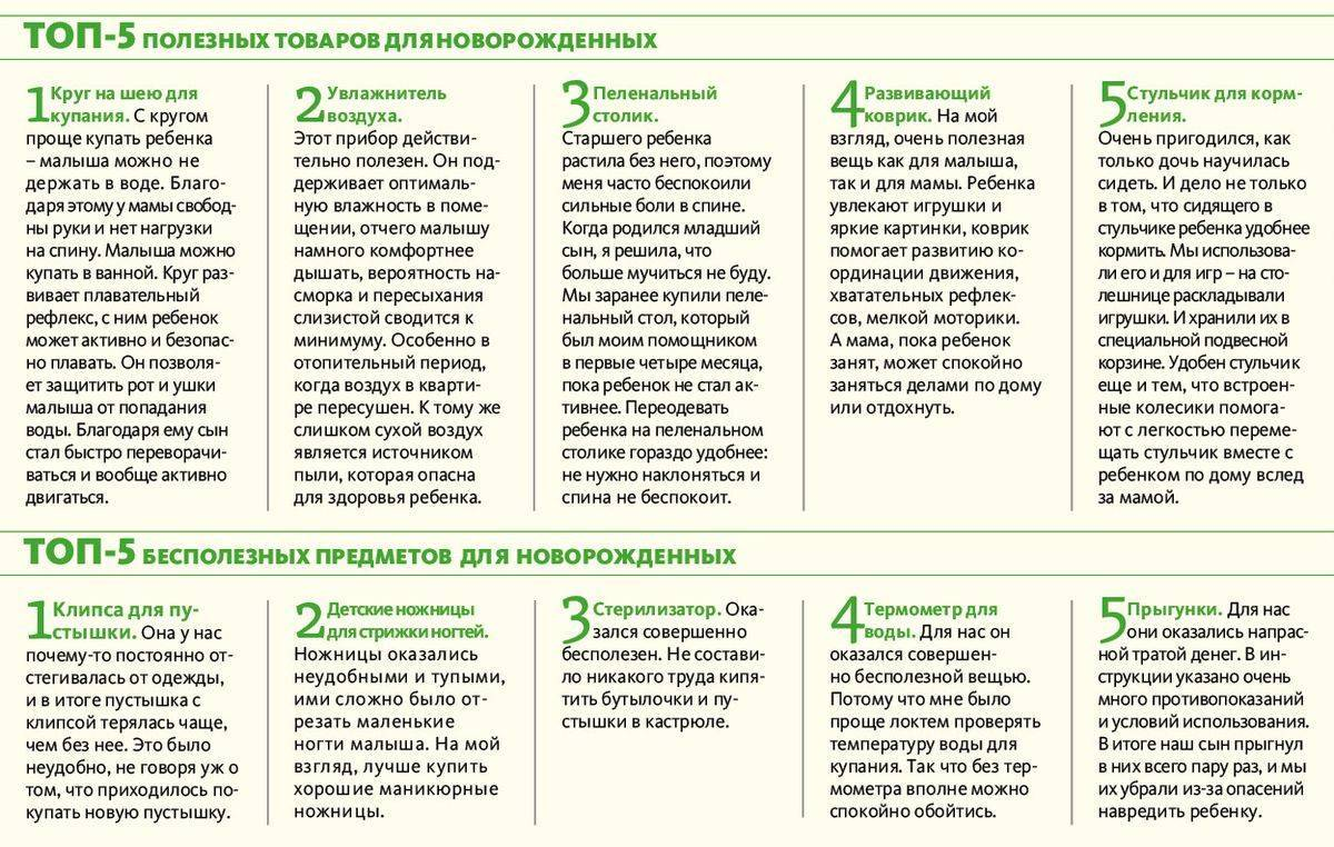 6 совершенно бесполезных вещей для новорожденных, которые все покупают | lisa.ru