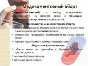 Нежелательная беременность: что делать, прерывание и профилактика / mama66.ru