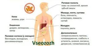 Целиакия (непереносимость глютена) у детей: симптомы, диагностика, анализы, лечение, диета, инвалидность