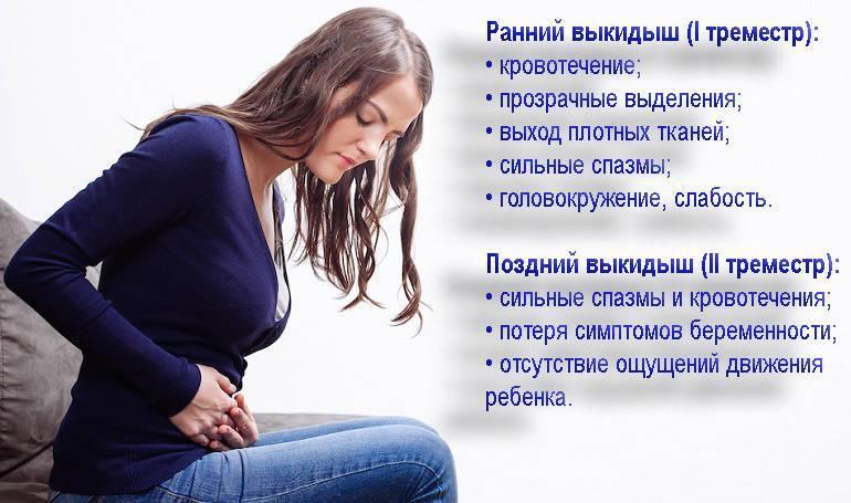Как пережить выкидыш на раннем или позднем сроке беременности: советы психолога