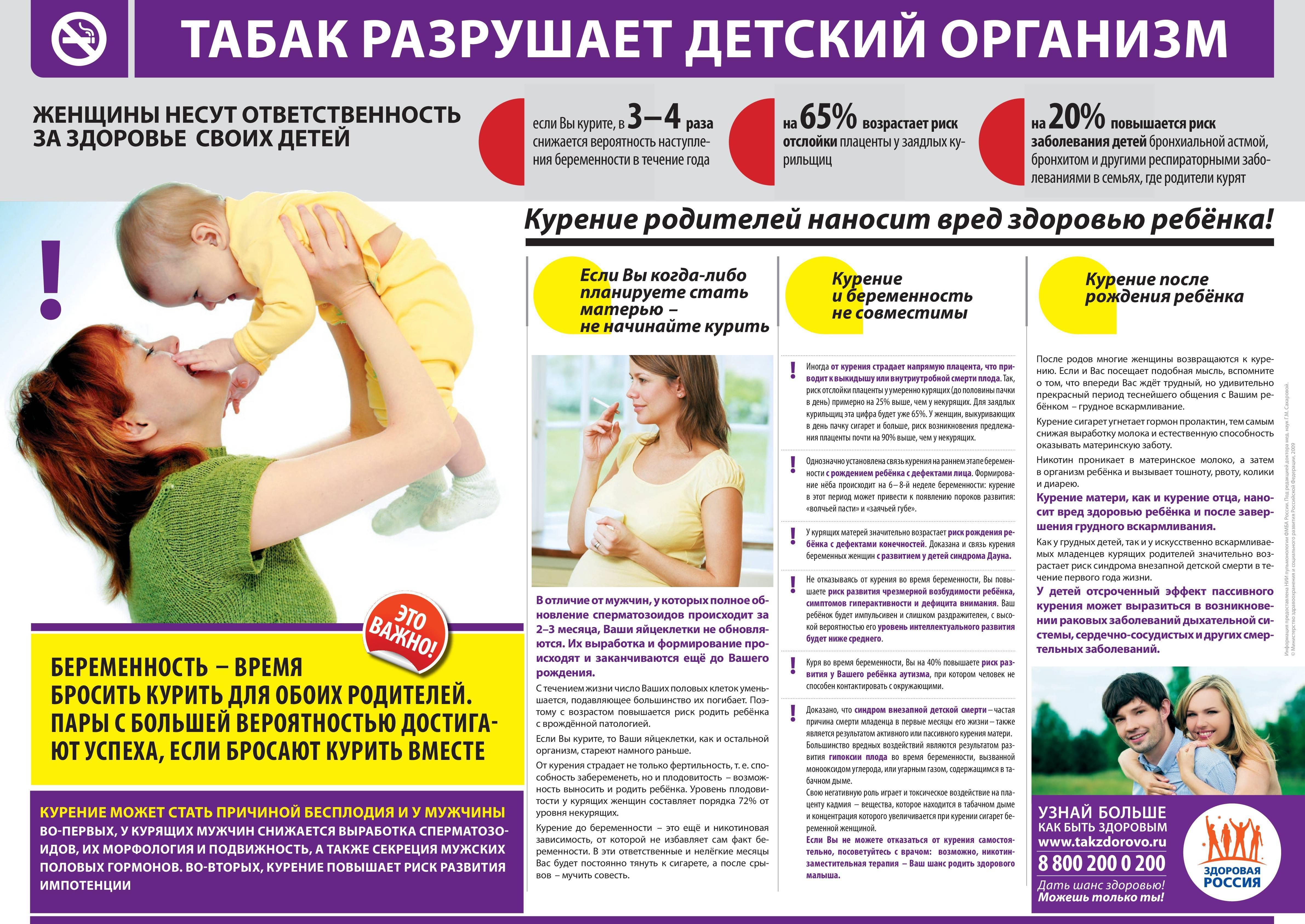 Курение и кормление грудью - последствия курения при грудном вскармливании
