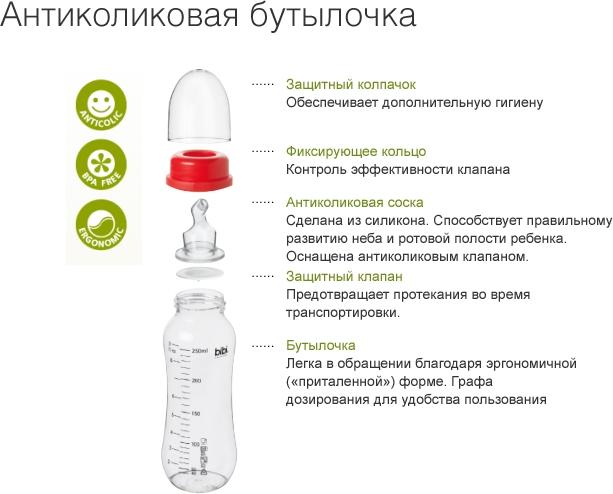 Ребенок заглатывает много воздуха — попробуйте противоколиковую бутылочку. помогаютли специальные бутылочки избавиться отколиков новорожденным?