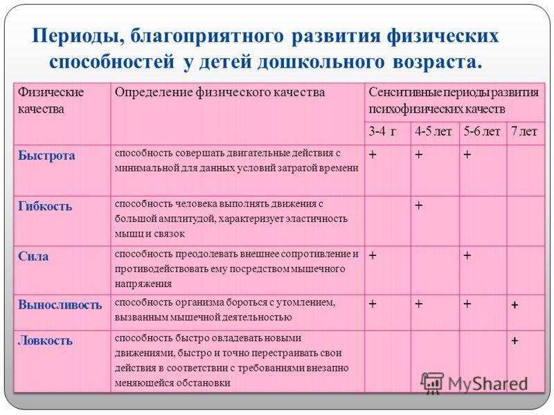 5 критериев оценивания итогового сочинения 2020-2021 от фипи