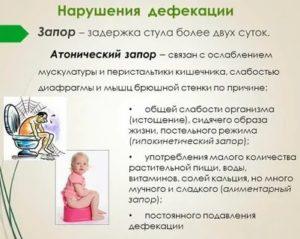 Запор у грудничка: признаки, причины, что делать и как лечить запор у ребенка