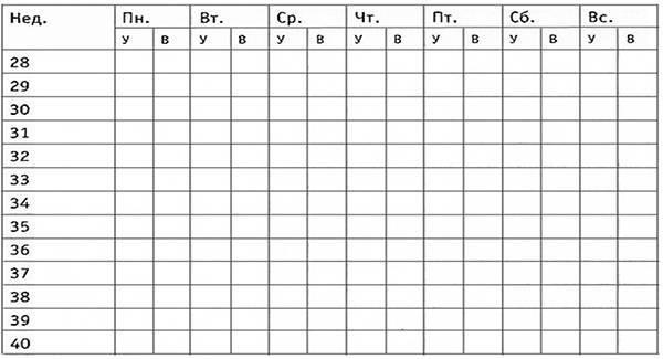 Таблица 10 шевелений плода примеры заполнения imother.su- все для будущей мамы