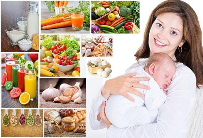 Какие продукты в рационе кормящей мамы вызывают колики у ребенка