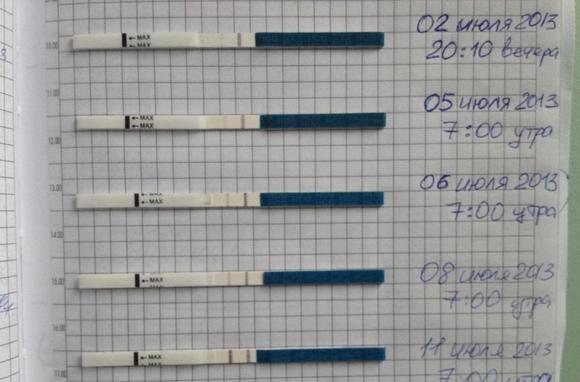 Тест на беременность до задержки месячных показывает ли результат
