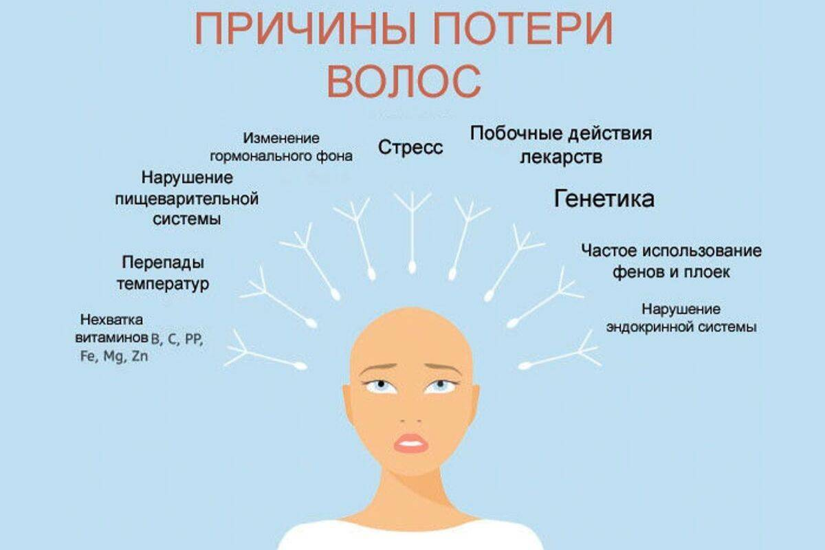 Волосы ребенка. проблемы с детскими волосами