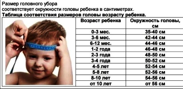 Очем «расскажет» объем головы новорожденного: измеряем иконтролируем