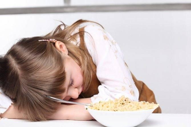 Рвота у ребенка. причины, симптомы, лечение и профилактика рвоты у детей | здоровье детей