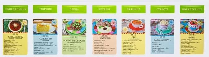 Эффективная диета при крапивнице у взрослых и детей
